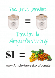 donation graphic